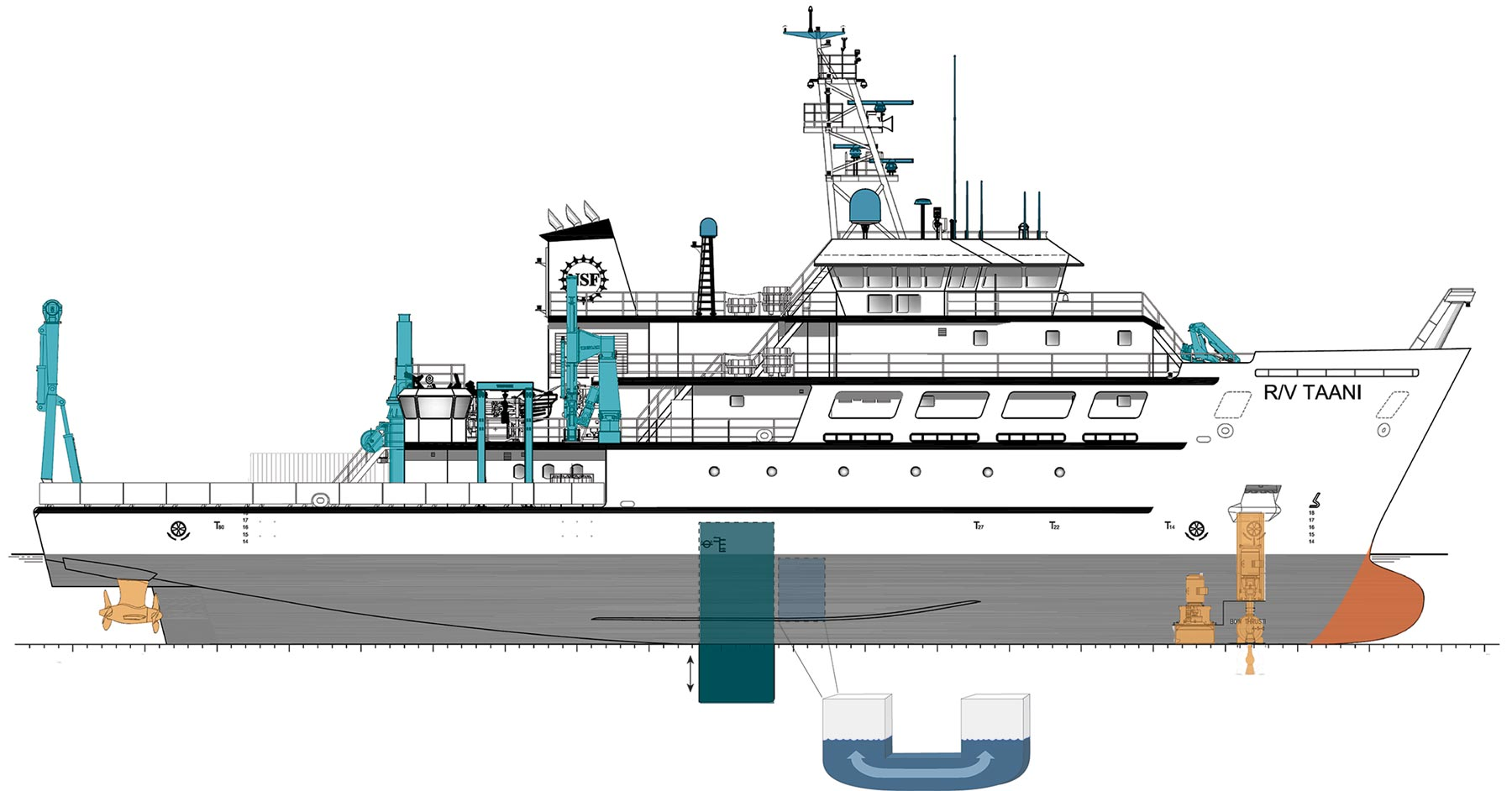regional class research vessel drawing