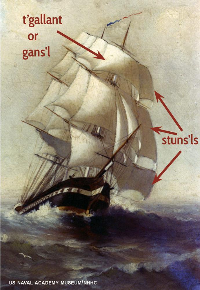 Sailors Language