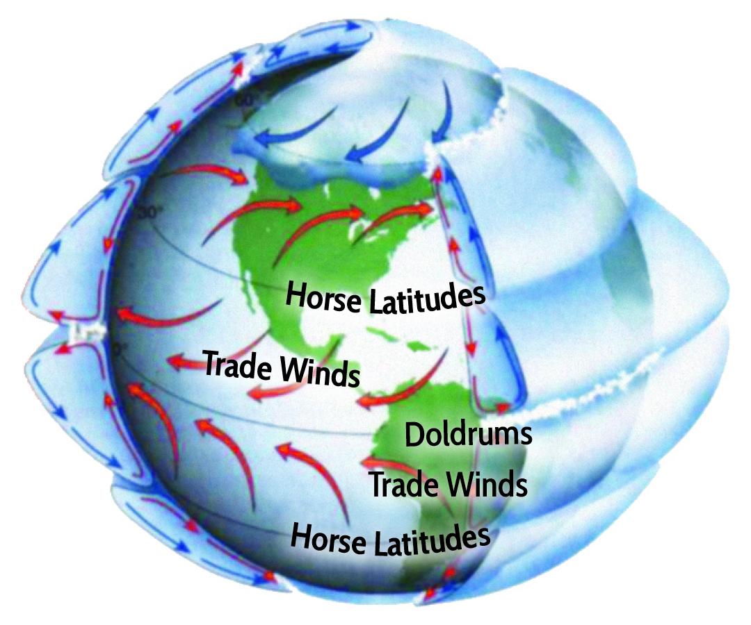 Tradewinds